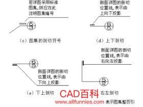 CAD室内设计常用图标/符号大全说明