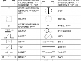 CAD室内设计常用符号图例/常用材料符号/常用绘图比例