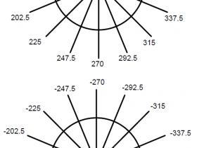 【CAD系列课程】绘制带角度的直线