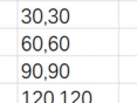 CAD如何利用坐标点快速复制出多个圆