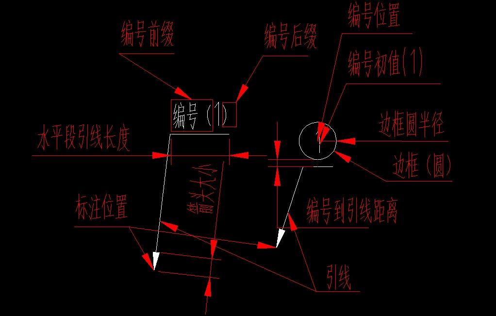 CAD自动编号插件下载