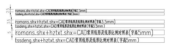 CAD字体显示不出来的解决办法