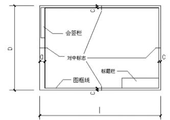 CAD室内设计的图幅、图标及会签栏分别是指什么
