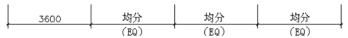 CAD室内设计的线型要求,尺寸标注及文字说明