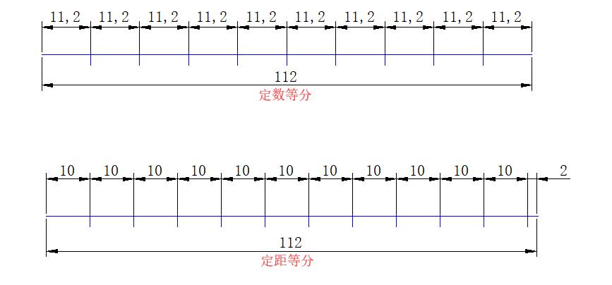 CAD定距等分、定数等分快捷键命令(教你如何绘制棘轮)