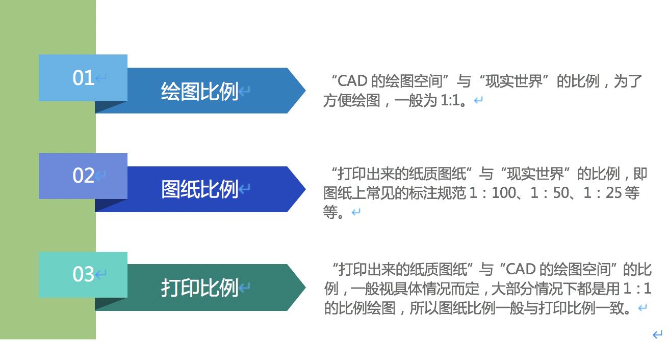 CAD绘图比例、图纸比例和打印比例有什么区别,实例讲解三者的关系