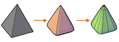 CAD三维对象建模(三维模型的类型和查看方法)