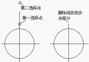 CAD如何修改直线长度(调整线段长度的几种方法)