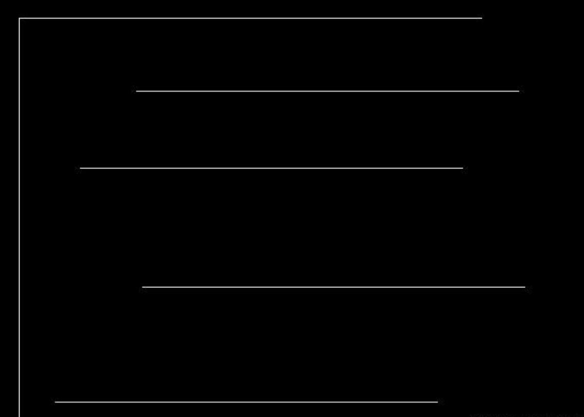 CAD多条直线如何一次性延伸对齐?